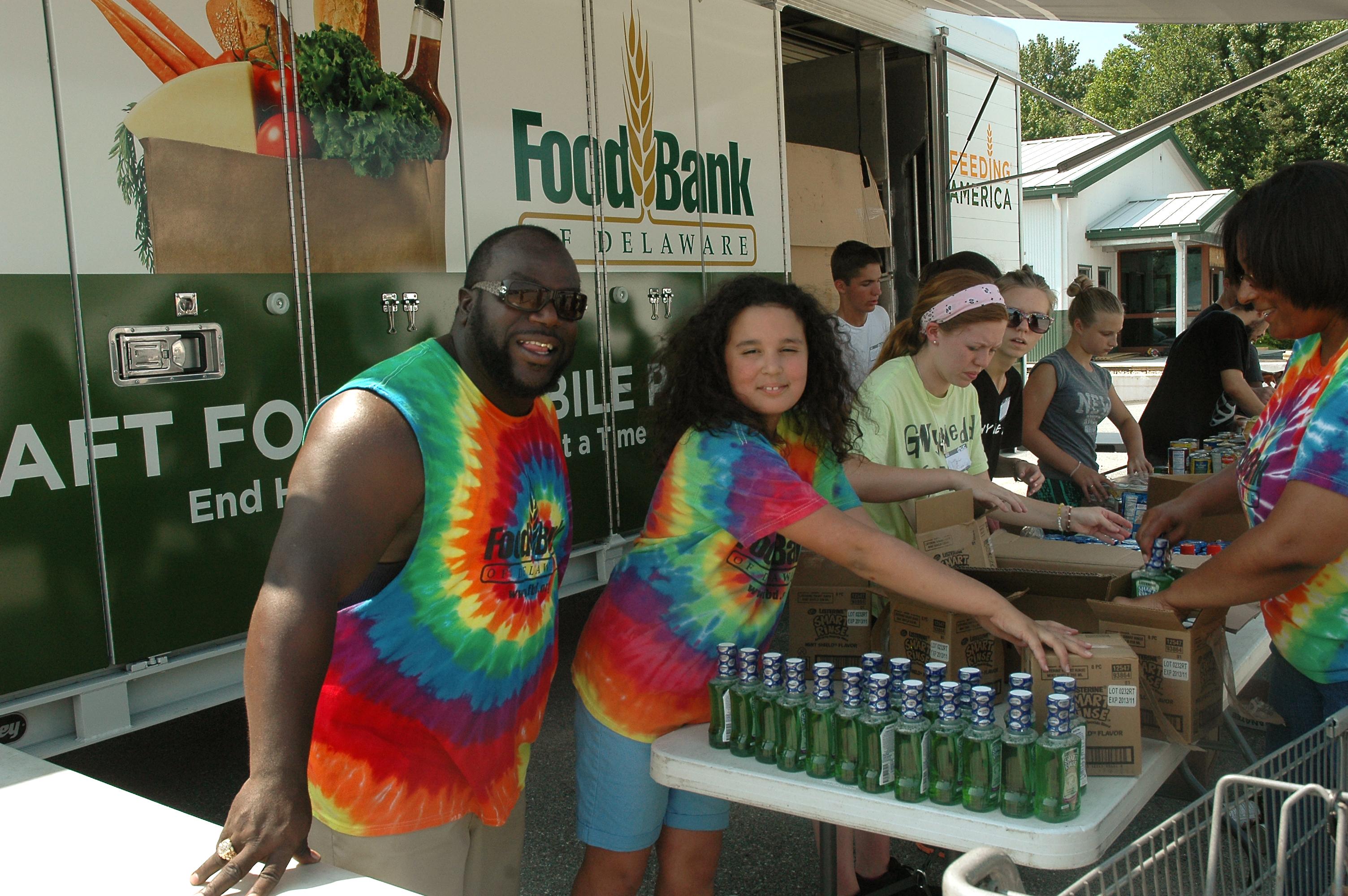 Food Bank Delaware Budget
